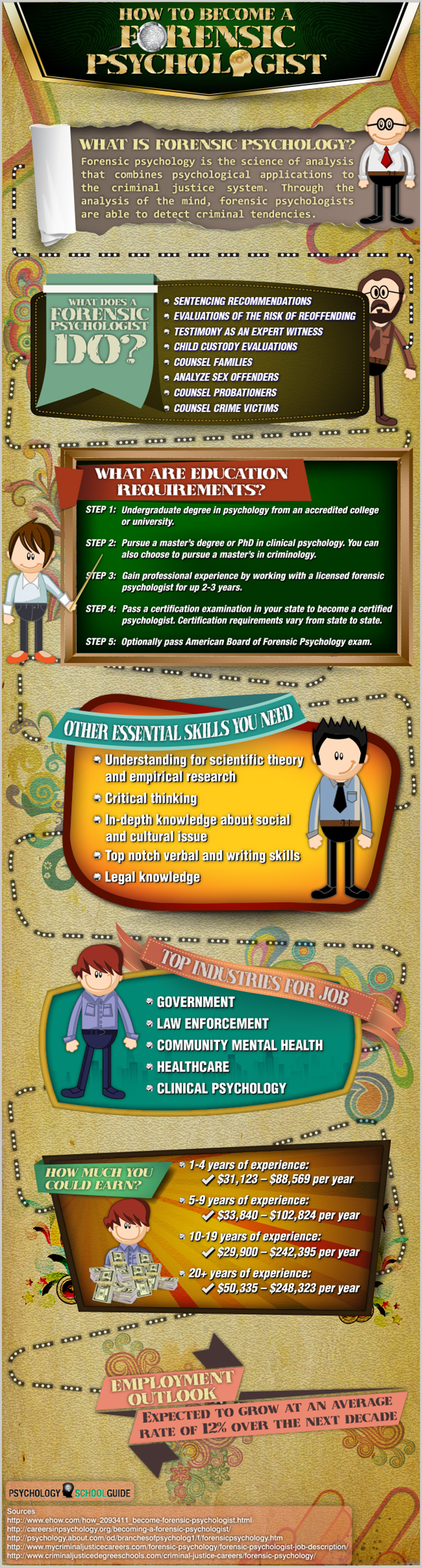 infographic  how to become a forensic psychologist