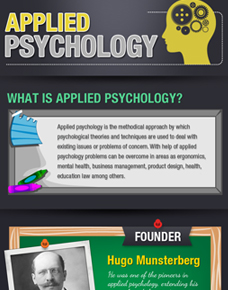 applied psychology thumbnail