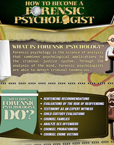top psychology schools thumbnail
