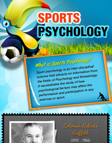 Sports Management best university for psychology major