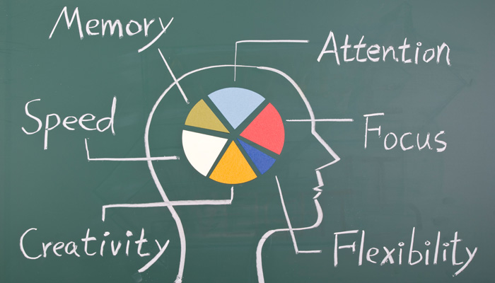 Best States To Study Psychology